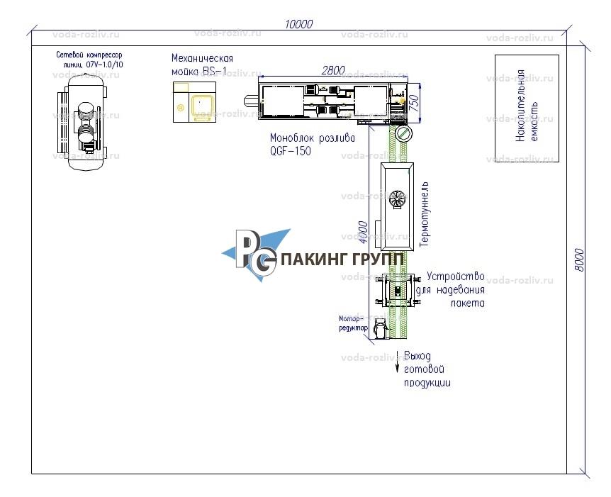 Аппараты газированной воды в Краснодарском крае